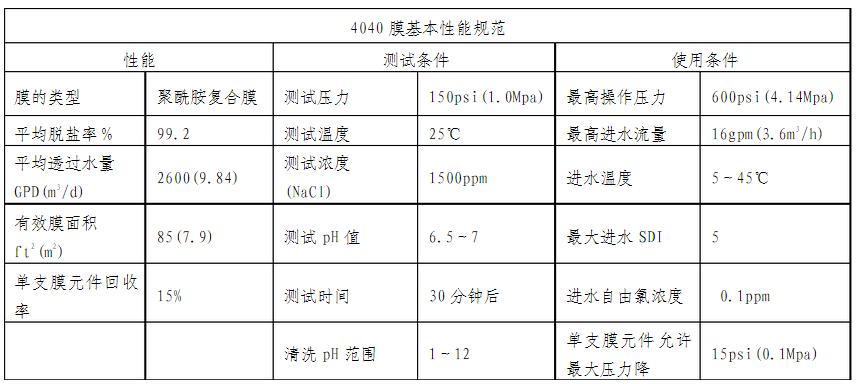 美国海德能膜-4040超低压反渗透膜性能特点与规范